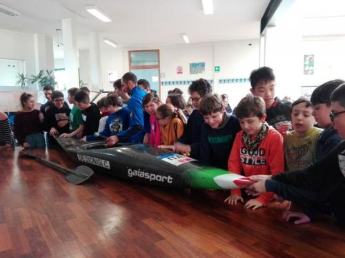 esaminiamo il kayak